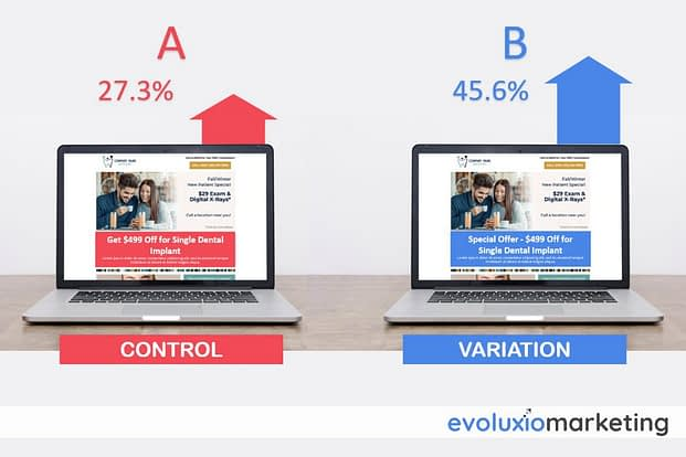 Youre not ab testing - Evoluxio Marketing
